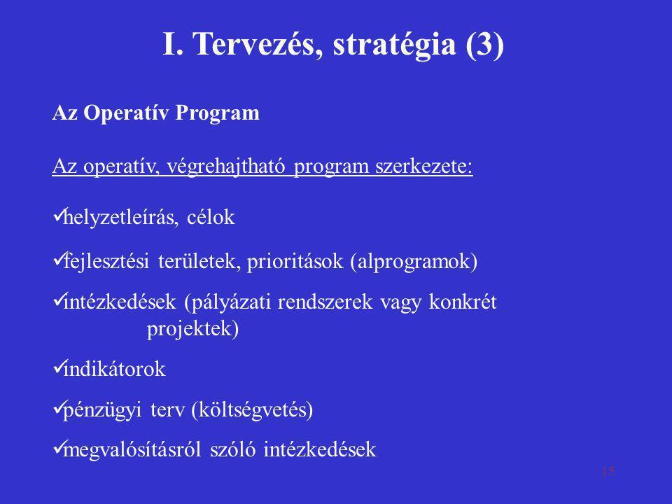 15 I. Tervezés, stratégia (3) Az Operatív Program Az operatív, végrehajtható program szerkezete:  helyzetleírás, célok  fejlesztési területek, prior