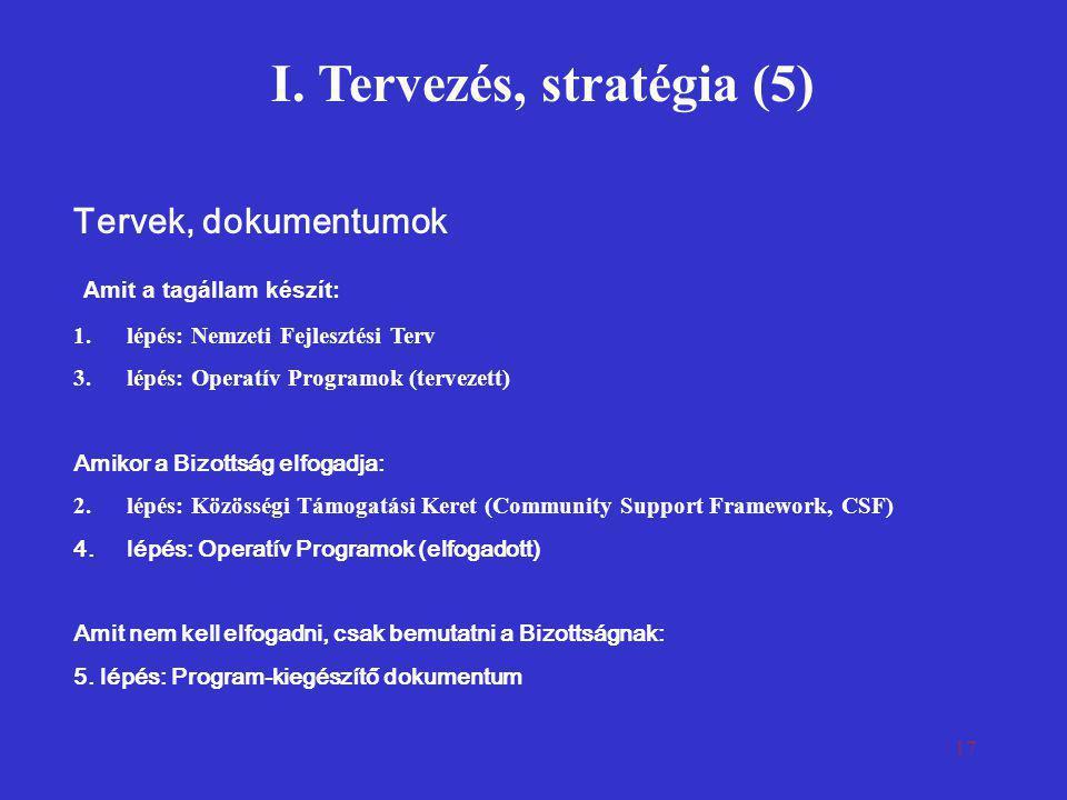 17 I. Tervezés, stratégia (5) Tervek, dokumentumok Amit a tagállam készít: 1.lépés: Nemzeti Fejlesztési Terv 3.lépés: Operatív Programok (tervezett) A