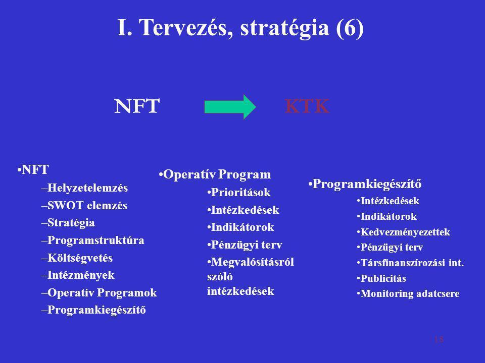 18 I. Tervezés, stratégia (6) NFT KTK •NFT –Helyzetelemzés –SWOT elemzés –Stratégia –Programstruktúra –Költségvetés –Intézmények –Operatív Programok –