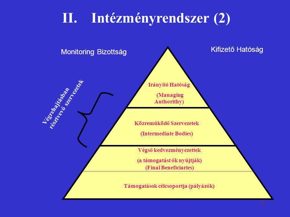 20 II.Intézményrendszer (2) Irányító Hatóság (Managing Authorithy) Közreműködő Szervezetek (Intermediate Bodies) Végső kedvezményezettek (a támogatást