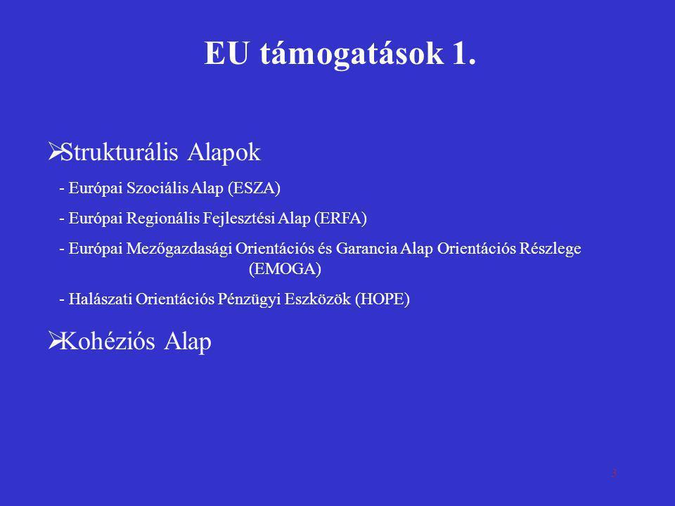 3 EU támogatások 1.  Strukturális Alapok - Európai Szociális Alap (ESZA) - Európai Regionális Fejlesztési Alap (ERFA) - Európai Mezőgazdasági Orientá