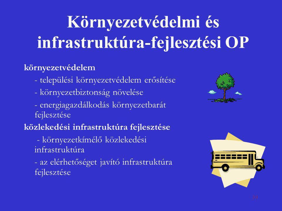 39 Környezetvédelmi és infrastruktúra-fejlesztési OP környezetvédelem - települési környezetvédelem erősítése - környezetbiztonság növelése - energiag