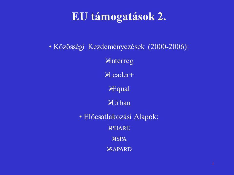 4 EU támogatások 2. • Közösségi Kezdeményezések (2000-2006):  Interreg  Leader+  Equal  Urban • Előcsatlakozási Alapok:  PHARE  ISPA  SAPARD