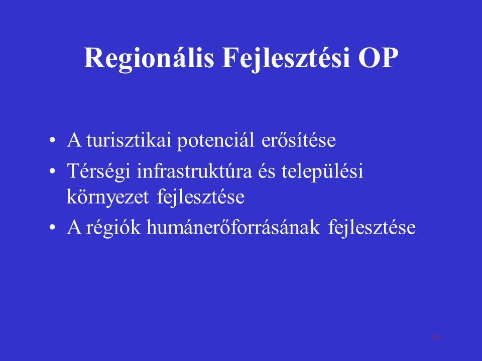 40 Regionális Fejlesztési OP •A turisztikai potenciál erősítése •Térségi infrastruktúra és települési környezet fejlesztése •A régiók humánerőforrásán