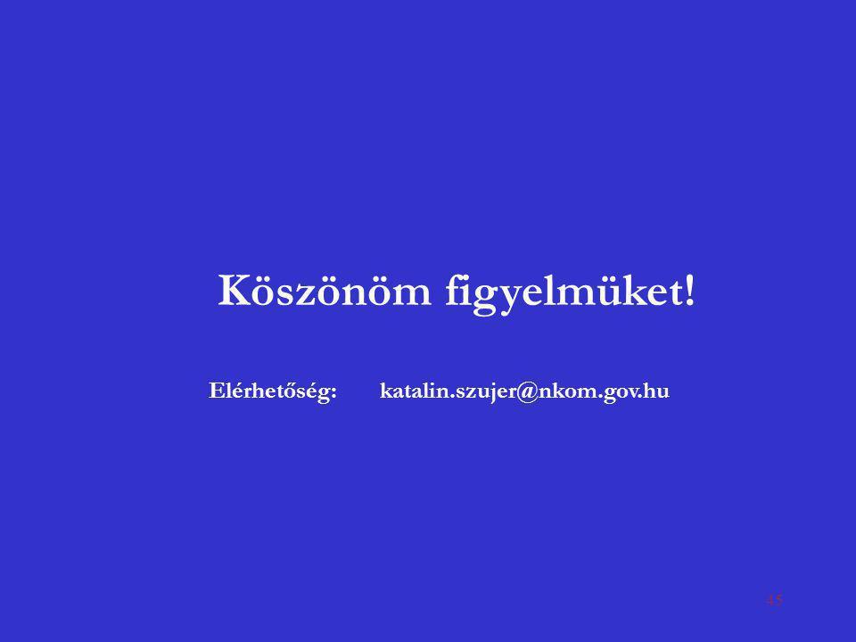 45 Köszönöm figyelmüket! Elérhetőség:katalin.szujer@nkom.gov.hu