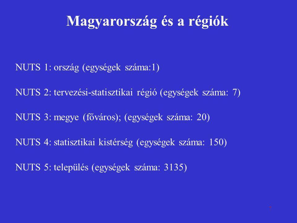 7 Magyarország és a régiók NUTS 1: ország (egységek száma:1) NUTS 2: tervezési-statisztikai régió (egységek száma: 7) NUTS 3: megye (főváros); (egység