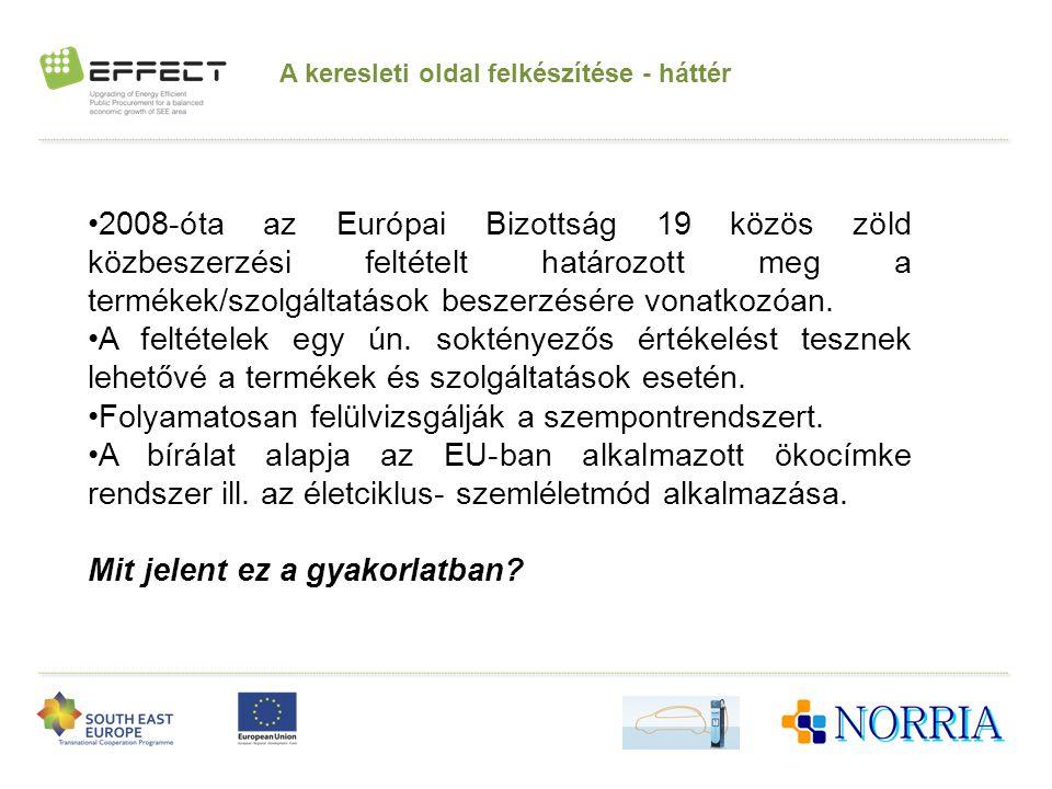 A keresleti oldal felkészítése - háttér •2008-óta az Európai Bizottság 19 közös zöld közbeszerzési feltételt határozott meg a termékek/szolgáltatások