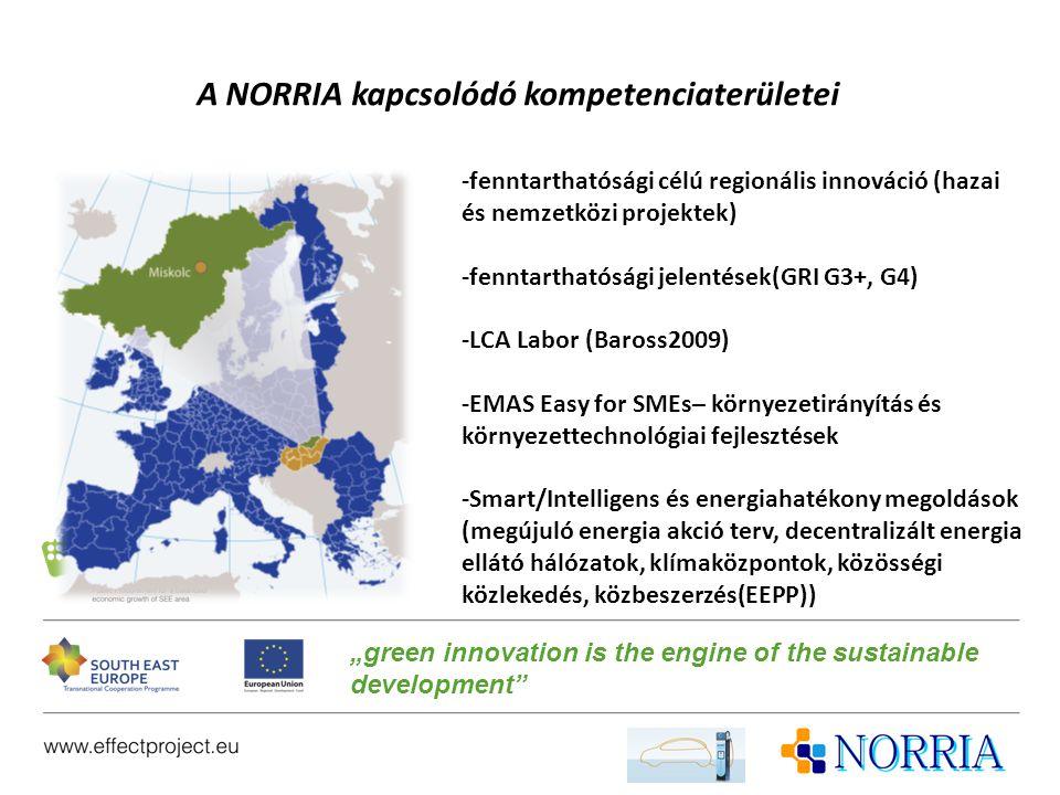 A NORRIA kapcsolódó kompetenciaterületei -fenntarthatósági célú regionális innováció (hazai és nemzetközi projektek) -fenntarthatósági jelentések(GRI