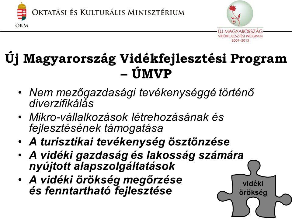 Új Magyarország Vidékfejlesztési Program – ÚMVP •Nem mezőgazdasági tevékenységgé történő diverzifikálás •Mikro-vállalkozások létrehozásának és fejlesztésének támogatása •A turisztikai tevékenység ösztönzése •A vidéki gazdaság és lakosság számára nyújtott alapszolgáltatások •A vidéki örökség megőrzése és fenntartható fejlesztése vidéki örökség