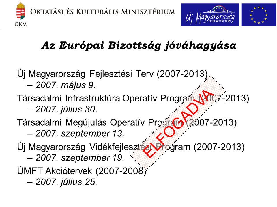 Az Európai Bizottság jóváhagyása Új Magyarország Fejlesztési Terv (2007-2013) – 2007.