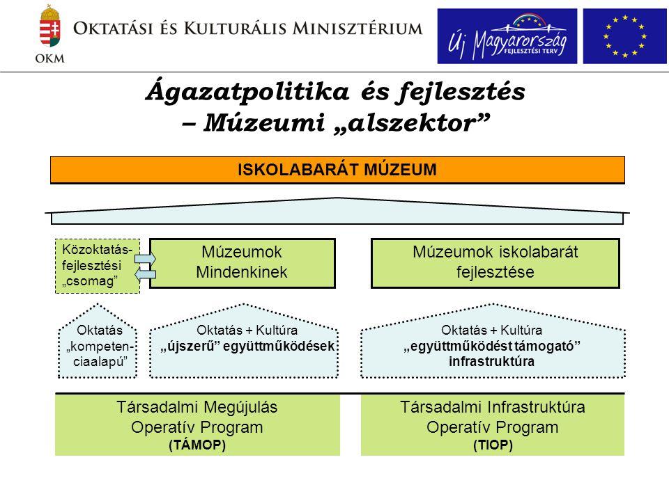 """Ágazatpolitika és fejlesztés – Múzeumi """"alszektor Társadalmi Megújulás Operatív Program (TÁMOP) Társadalmi Infrastruktúra Operatív Program (TIOP) Oktatás + Kultúra """"újszerű együttműködések Oktatás + Kultúra """"együttműködést támogató infrastruktúra Múzeumok iskolabarát fejlesztése Közoktatás- fejlesztési """"csomag Múzeumok Mindenkinek Oktatás """"kompeten- ciaalapú ISKOLABARÁT MÚZEUM"""