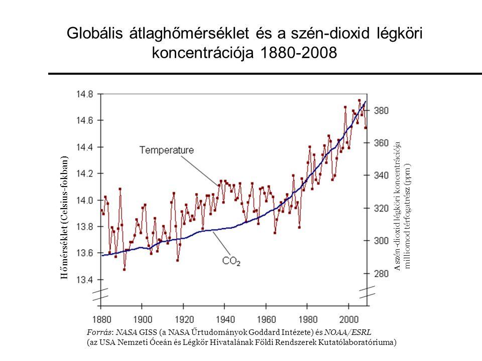 Globális átlaghőmérséklet és a szén-dioxid légköri koncentrációja 1880-2008 Hőmérséklet (Celsius-fokban) A szén-dioxid légköri koncentrációja milliomod térfogatrész (ppm) Forrás: NASA GISS (a NASA Űrtudományok Goddard Intézete) és NOAA/ESRL (az USA Nemzeti Óceán és Légkör Hivatalának Földi Rendszerek Kutatólaboratóriuma)