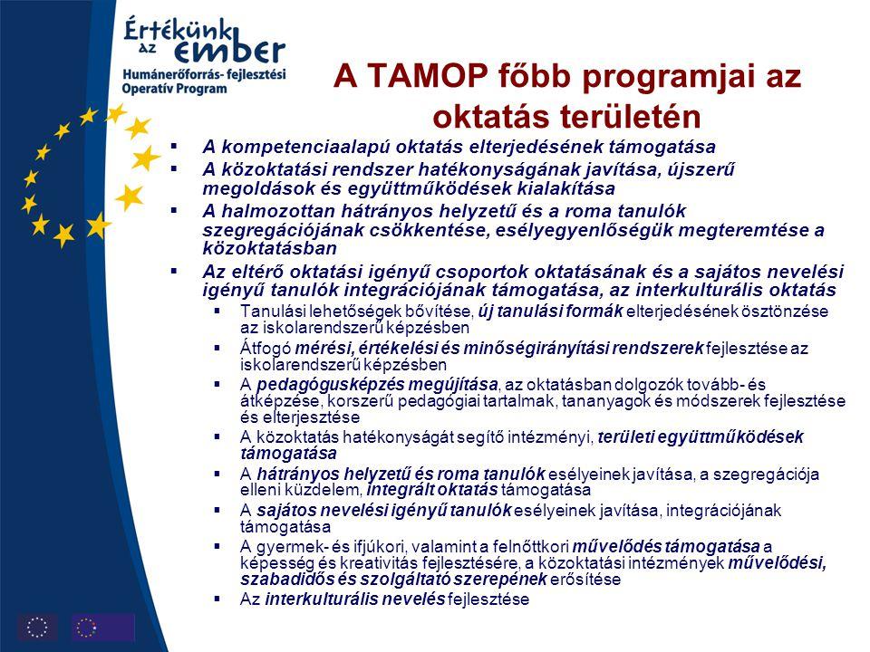 A TAMOP főbb programjai az oktatás területén  A kompetenciaalapú oktatás elterjedésének támogatása  A közoktatási rendszer hatékonyságának javítása,