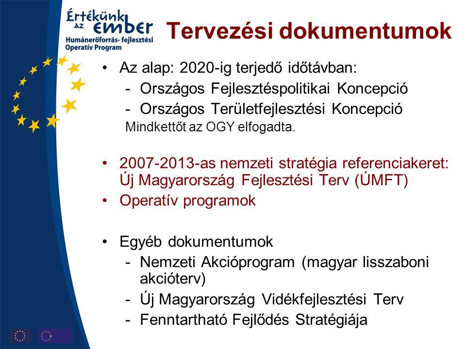 Tervezési dokumentumok •Az alap: 2020-ig terjedő időtávban: -Országos Fejlesztéspolitikai Koncepció -Országos Területfejlesztési Koncepció Mindkettőt