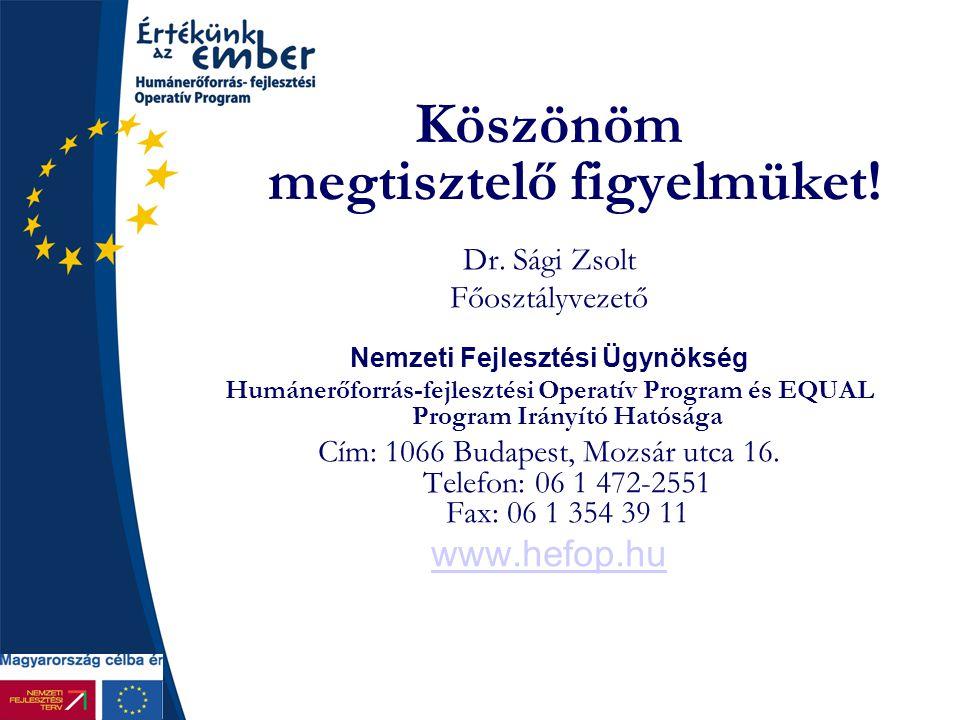 Köszönöm megtisztelő figyelmüket! Dr. Sági Zsolt Főosztályvezető Nemzeti Fejlesztési Ügynökség Humánerőforrás-fejlesztési Operatív Program és EQUAL Pr
