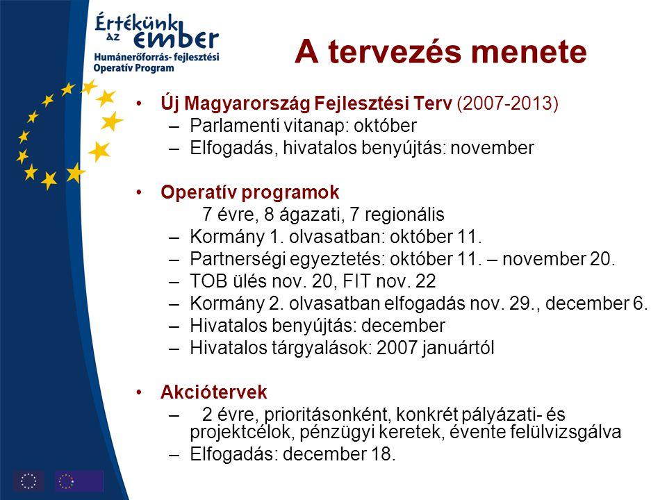 Humánerőforrás-fejlesztési operatív programok •Társadalmi Megújulás Operatív Program (TAMOP) Európai Szociális Alapból finanszírozandó humán-jellegű fejlesztések •Társadalmi Infrastruktúra Operatív Program (TIOP) Európai Regionális Fejlesztési Alapból finanszírozandó – az EMEROP-hoz kapcsolódó - infrastrukturális fejlesztések •Az OP-k a Nemzeti Fejlesztési Ügynökség (Irányító Hatóságok) koordinációja mellett, az OKM, az SZMM, az EÜM és az IRM együttműködésével készülnek