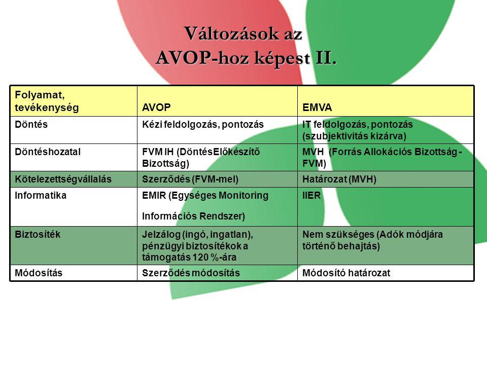 Változások az AVOP-hoz képest II. IT feldolgozás, pontozás (szubjektivitás kizárva) Kézi feldolgozás, pontozásDöntés MVH (Forrás Allokációs Bizottság