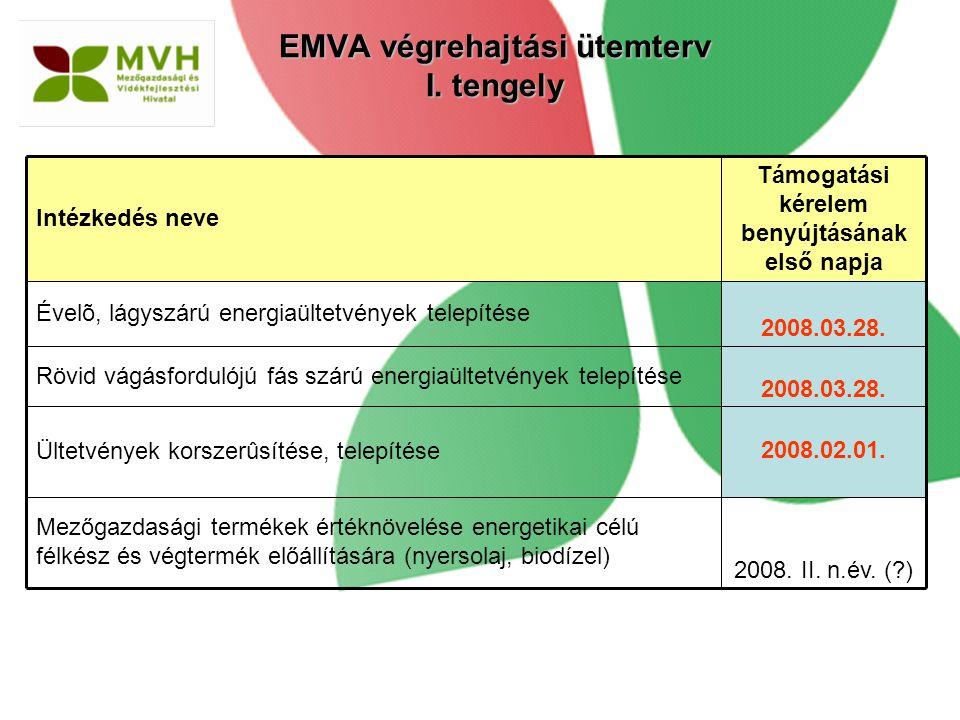EMVA végrehajtási ütemterv I. tengely 2008.02.01. Ültetvények korszerûsítése, telepítése 2008. II. n.év. (?) Mezőgazdasági termékek értéknövelése ener