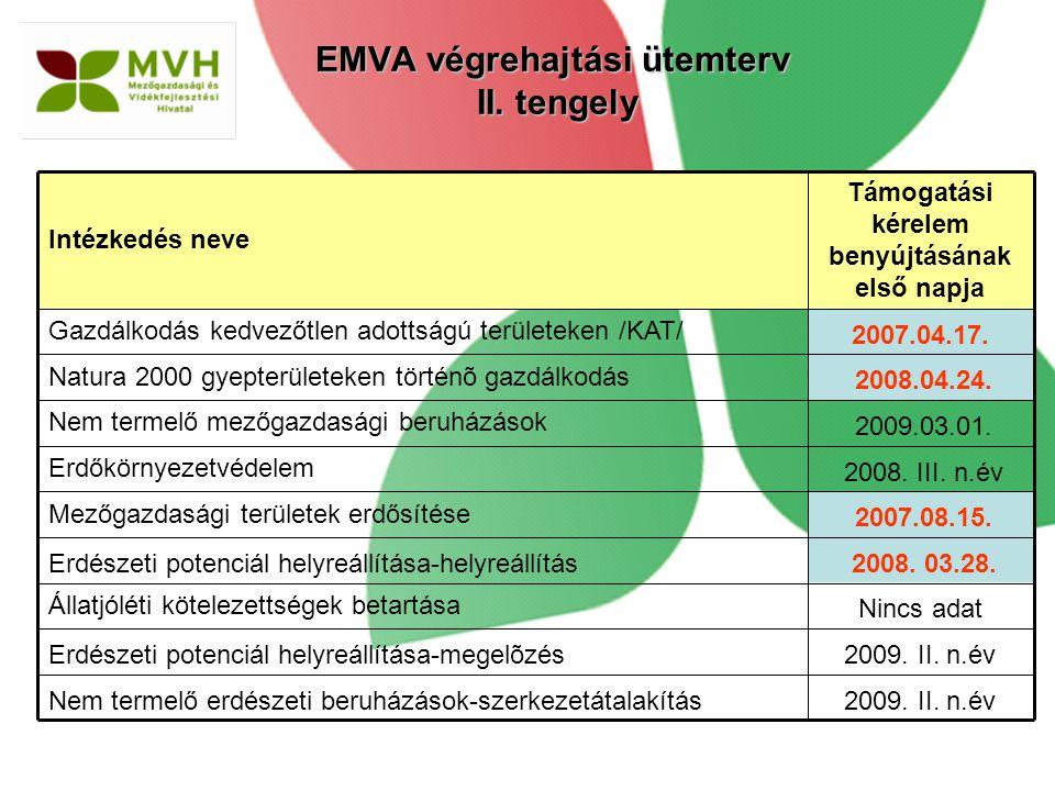 EMVA végrehajtási ütemterv II. tengely 2009. II. n.évNem termelő erdészeti beruházások-szerkezetátalakítás 2009. II. n.évErdészeti potenciál helyreáll