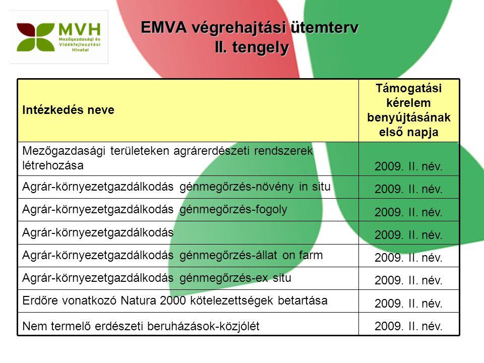 EMVA végrehajtási ütemterv II. tengely 2009. II. név.Nem termelő erdészeti beruházások-közjólét 2009. II. név. Erdőre vonatkozó Natura 2000 kötelezett