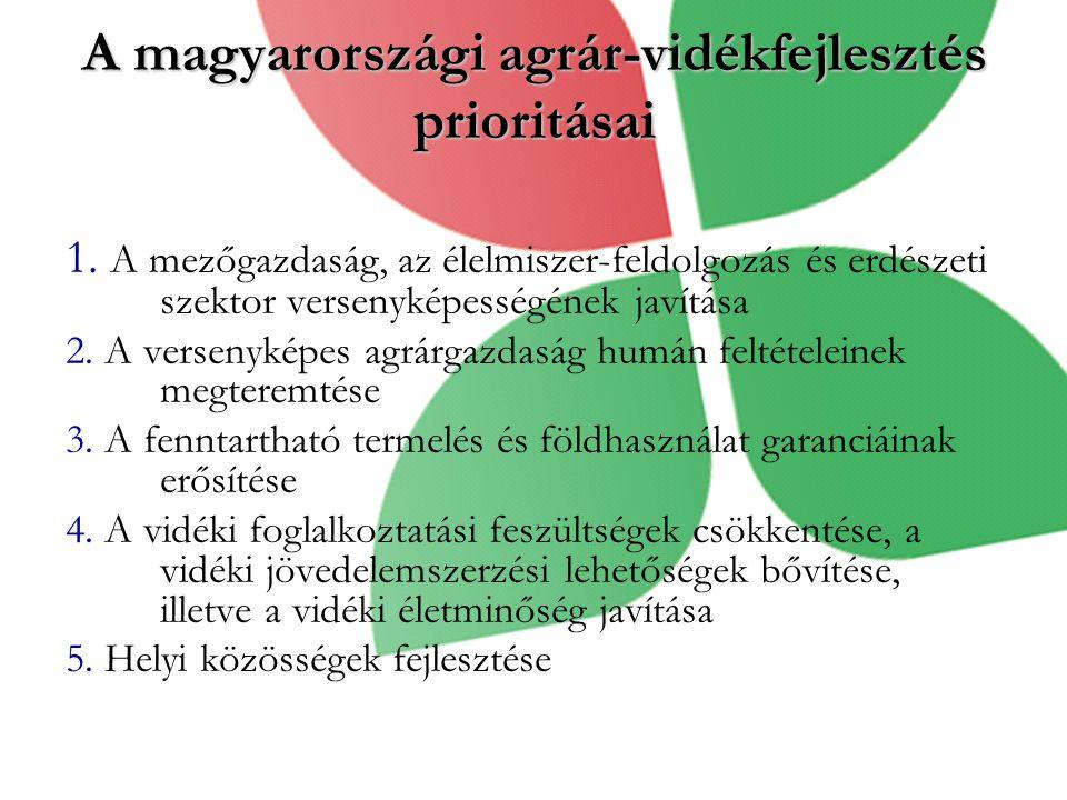 A magyarországi agrár-vidékfejlesztés prioritásai 1. A mezőgazdaság, az élelmiszer-feldolgozás és erdészeti szektor versenyképességének javítása 2. A