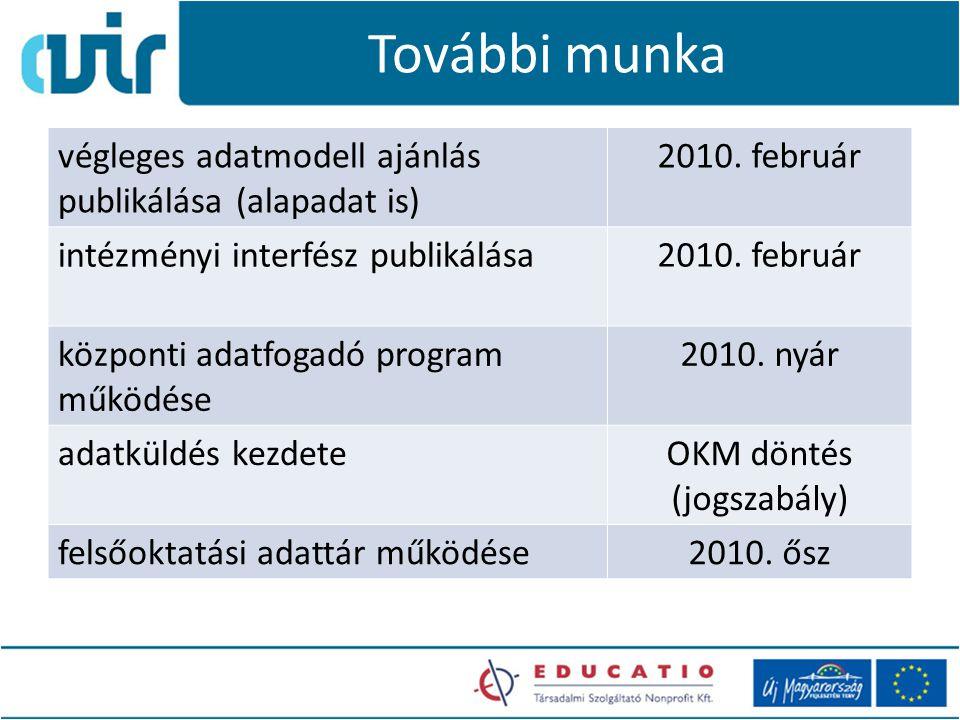 További munka végleges adatmodell ajánlás publikálása (alapadat is) 2010.