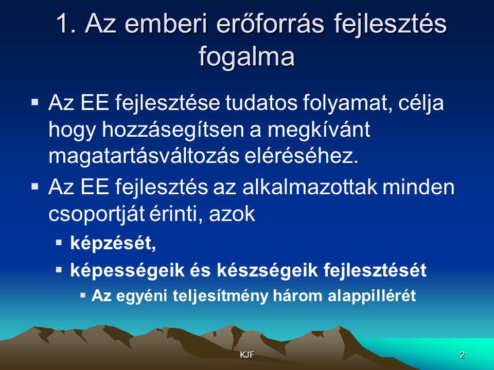 KJF2 1. Az emberi erőforrás fejlesztés fogalma 1. Az emberi erőforrás fejlesztés fogalma  Az EE fejlesztése tudatos folyamat, célja hogy hozzásegítse