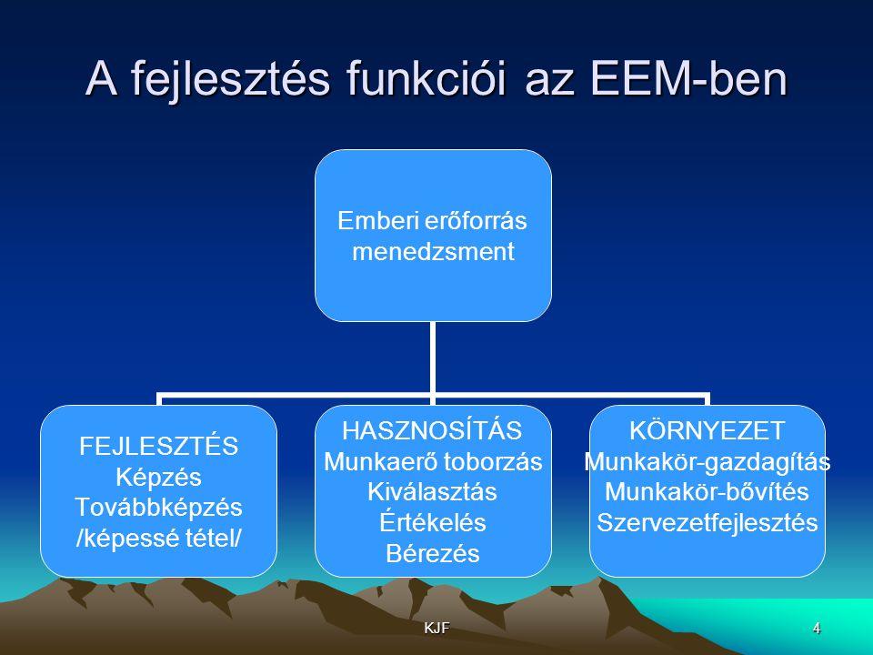 KJF4 A fejlesztés funkciói az EEM-ben Emberi erőforrás menedzsment FEJLESZTÉS Képzés Továbbképzés /képessé tétel/ HASZNOSÍTÁS Munkaerő toborzás Kivála