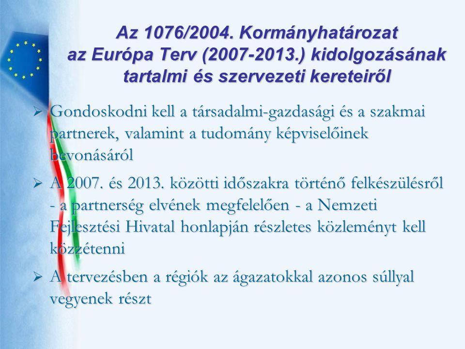 Az 1076/2004.