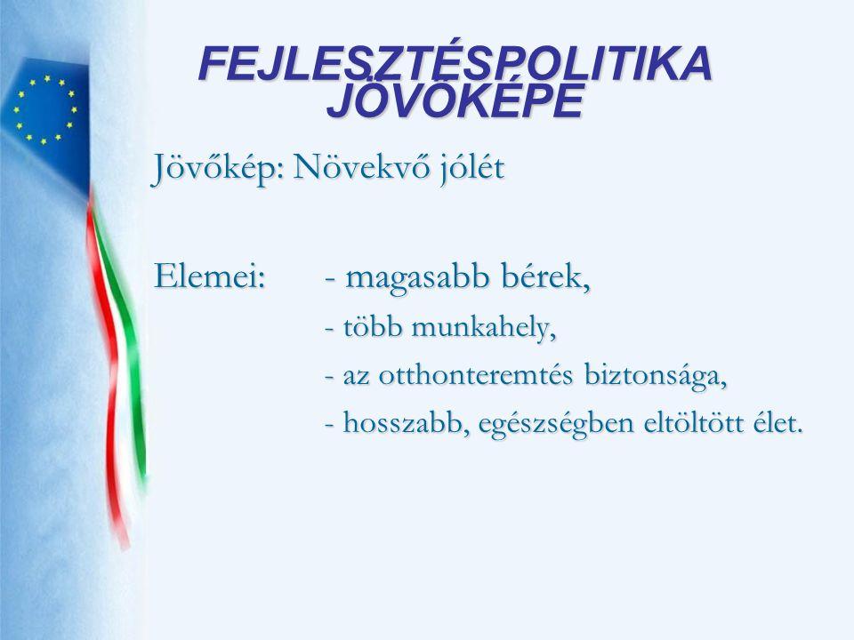 (1) Versenyképes, (2) Igazságos, (3) Biztonságos Magyarország megteremtése ÁTFOGÓ CÉLOK