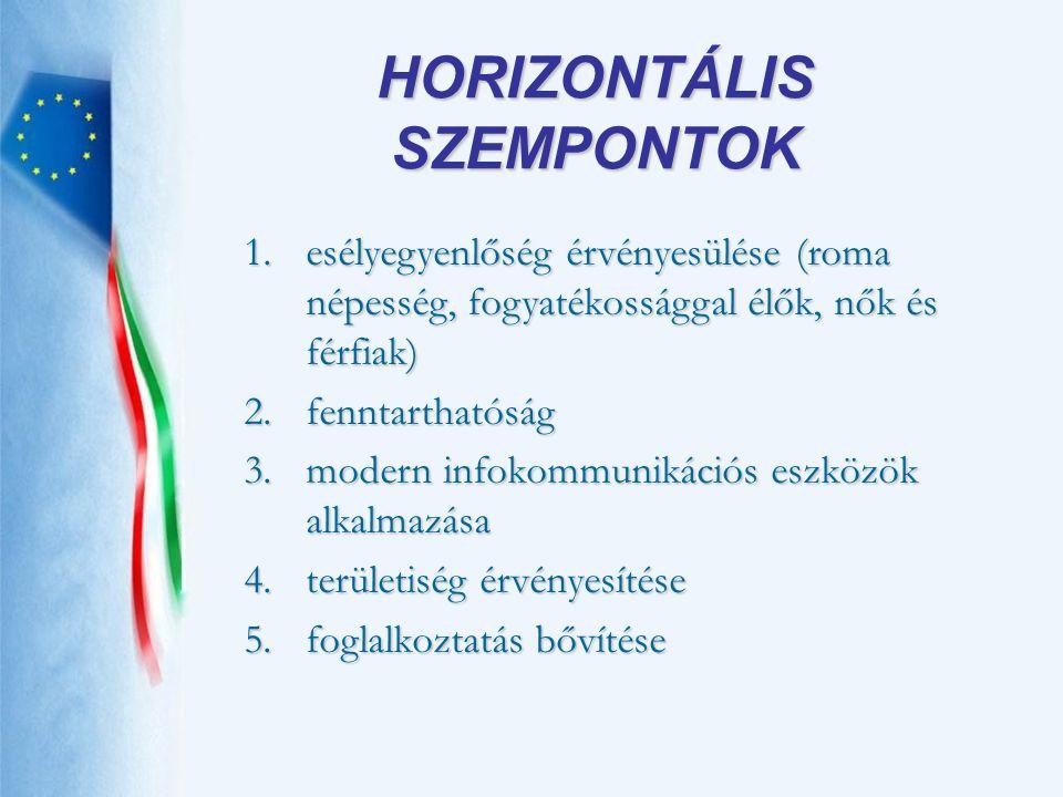 1.esélyegyenlőség érvényesülése (roma népesség, fogyatékossággal élők, nők és férfiak) 2.fenntarthatóság 3.modern infokommunikációs eszközök alkalmazása 4.területiség érvényesítése 5.foglalkoztatás bővítése HORIZONTÁLIS SZEMPONTOK