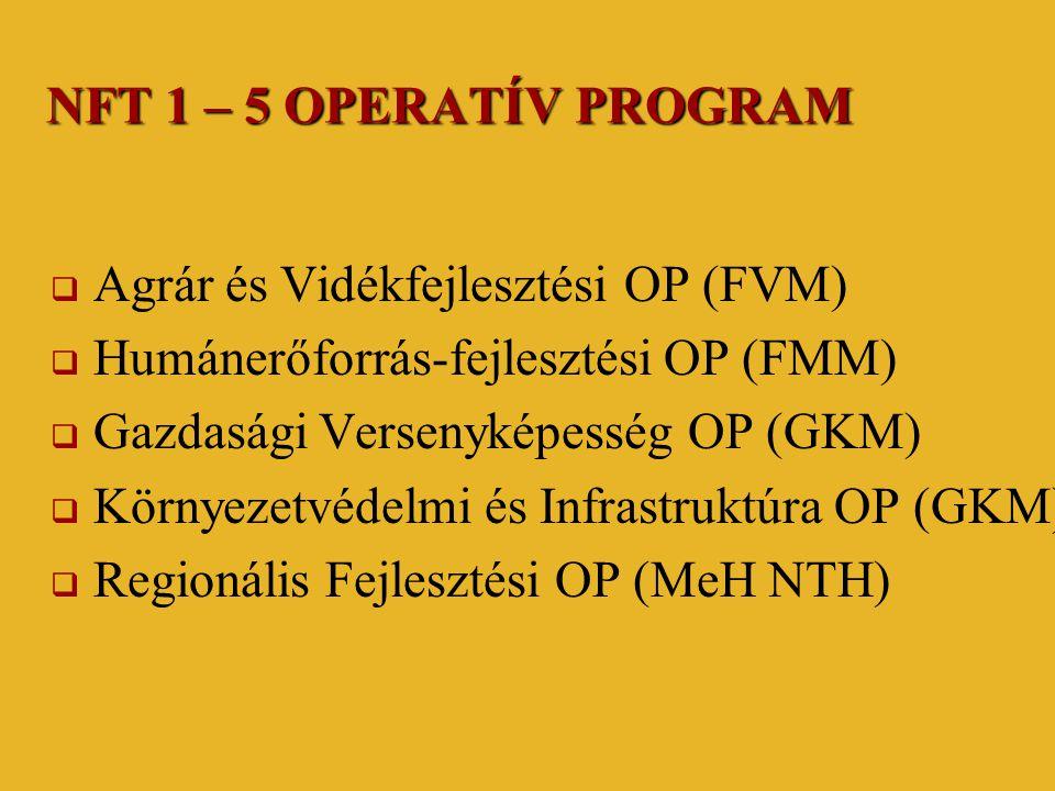 NFT 1 – 5 OPERATÍV PROGRAM  Agrár és Vidékfejlesztési OP (FVM)  Humánerőforrás-fejlesztési OP (FMM)  Gazdasági Versenyképesség OP (GKM)  Környezetvédelmi és Infrastruktúra OP (GKM)  Regionális Fejlesztési OP (MeH NTH)