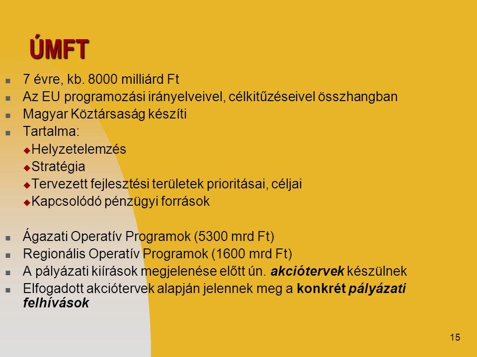 15 ÚMFT  7 évre, kb. 8000 milliárd Ft  Az EU programozási irányelveivel, célkitűzéseivel összhangban  Magyar Köztársaság készíti  Tartalma:  Hely