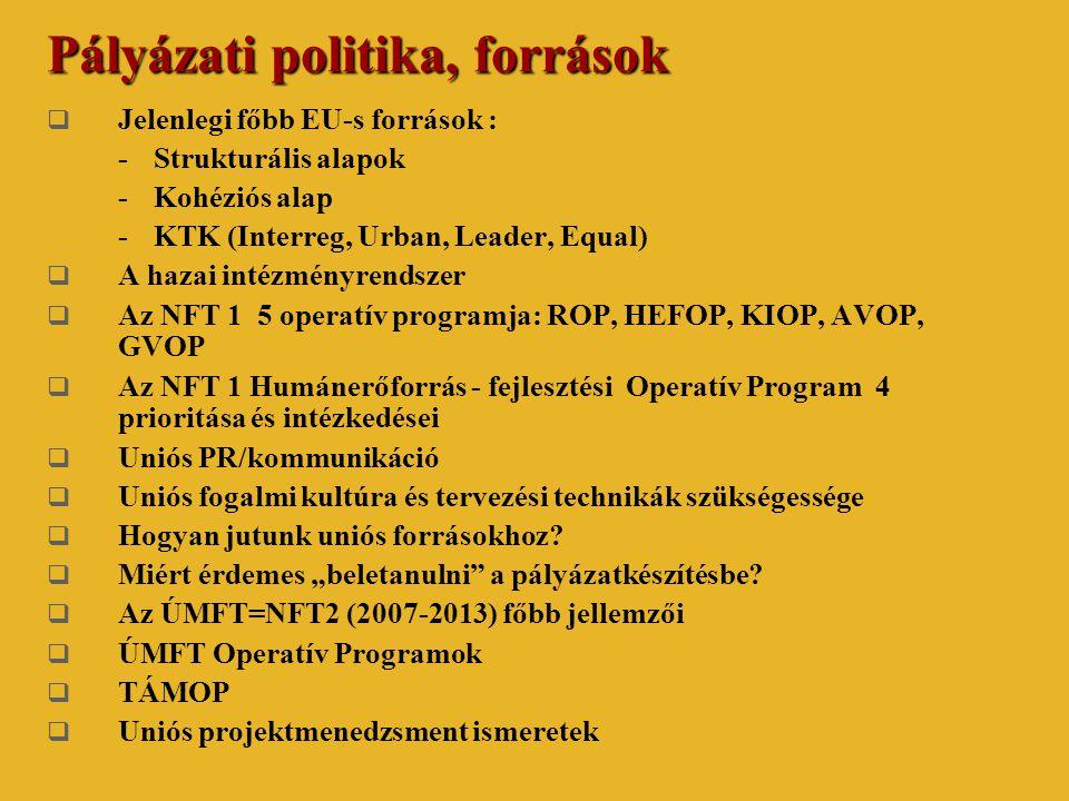 Pályázati politika, források  Jelenlegi főbb EU-s források : - Strukturális alapok - Kohéziós alap - KTK (Interreg, Urban, Leader, Equal)  A hazai intézményrendszer  Az NFT 1 5 operatív programja: ROP, HEFOP, KIOP, AVOP, GVOP  Az NFT 1 Humánerőforrás - fejlesztési Operatív Program 4 prioritása és intézkedései  Uniós PR/kommunikáció  Uniós fogalmi kultúra és tervezési technikák szükségessége  Hogyan jutunk uniós forrásokhoz.