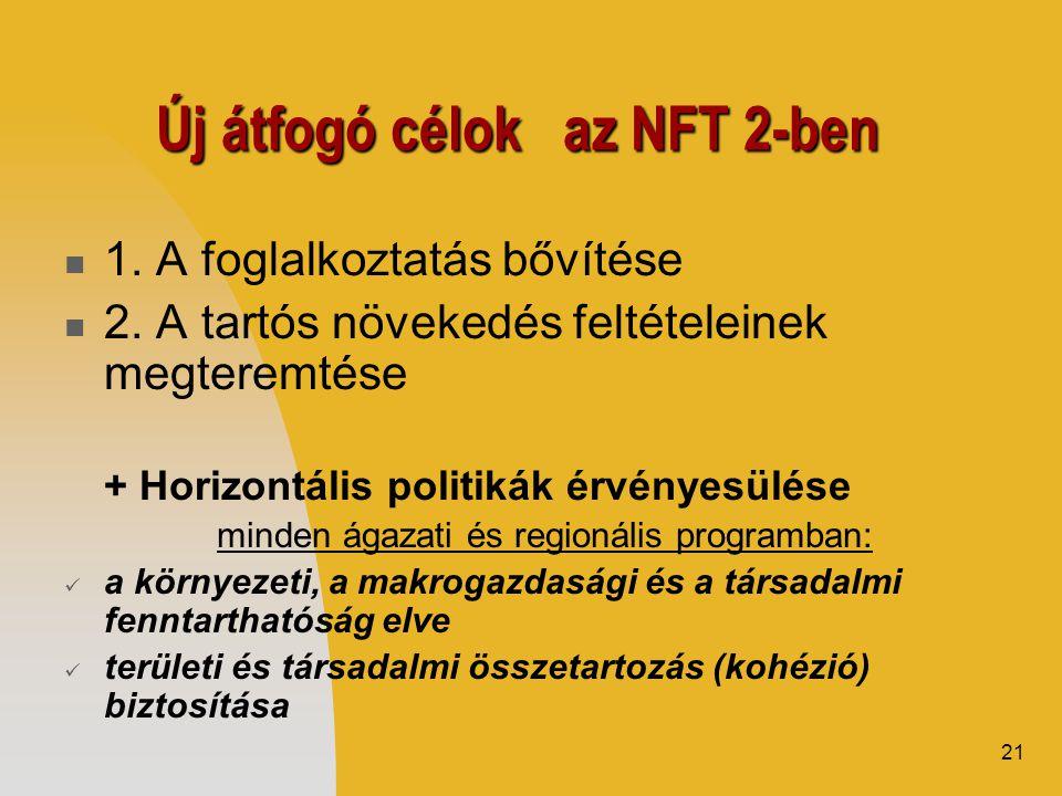 21 Új átfogó célok az NFT 2-ben  1. A foglalkoztatás bővítése  2. A tartós növekedés feltételeinek megteremtése + Horizontális politikák érvényesülé