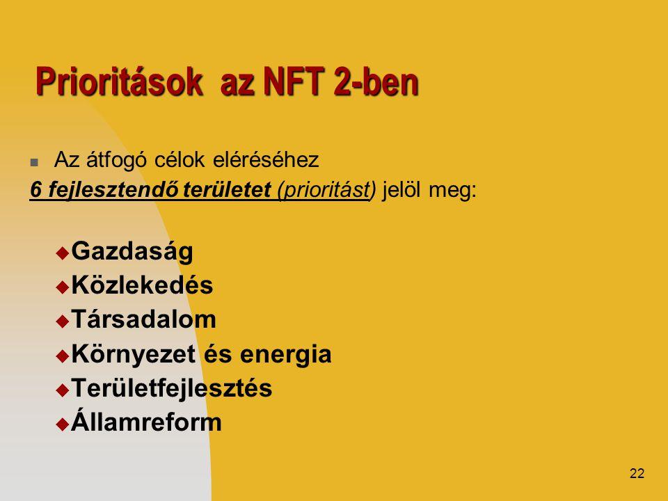 22 Prioritások az NFT 2-ben  Az átfogó célok eléréséhez 6 fejlesztendő területet (prioritást) jelöl meg:  Gazdaság  Közlekedés  Társadalom  Környezet és energia  Területfejlesztés  Államreform