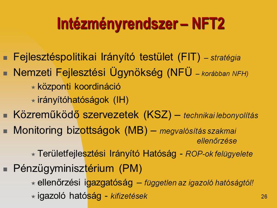 26 Intézményrendszer – NFT2  Fejlesztéspolitikai Irányító testület (FIT) – stratégia  Nemzeti Fejlesztési Ügynökség (NFÜ – korábban NFH)  központi koordináció  irányítóhatóságok (IH)  Közreműködő szervezetek (KSZ) – technikai lebonyolítás  Monitoring bizottságok (MB) – megvalósítás szakmai ellenőrzése  Területfejlesztési Irányító Hatóság - ROP-ok felügyelete  Pénzügyminisztérium (PM)  ellenőrzési igazgatóság – független az igazoló hatóságtól.