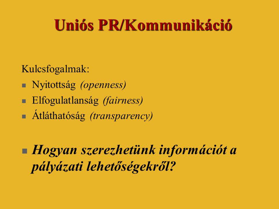 Uniós PR/Kommunikáció Kulcsfogalmak:  Nyitottság (openness)  Elfogulatlanság (fairness)  Átláthatóság (transparency)  Hogyan szerezhetünk információt a pályázati lehetőségekről