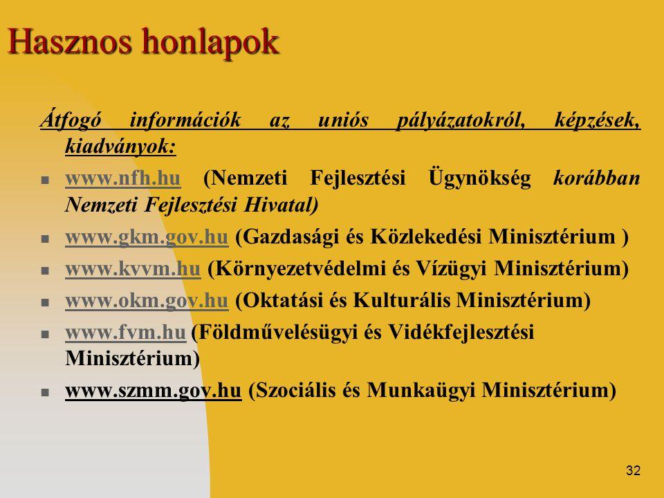 32 Hasznos honlapok Átfogó információk az uniós pályázatokról, képzések, kiadványok:  www.nfh.hu (Nemzeti Fejlesztési Ügynökség korábban Nemzeti Fejlesztési Hivatal) www.nfh.hu  www.gkm.gov.hu (Gazdasági és Közlekedési Minisztérium ) www.gkm.gov.hu  www.kvvm.hu (Környezetvédelmi és Vízügyi Minisztérium) www.kvvm.hu  www.okm.gov.hu (Oktatási és Kulturális Minisztérium) www.okm.gov.hu  www.fvm.hu (Földművelésügyi és Vidékfejlesztési Minisztérium) www.fvm.hu  www.szmm.gov.hu (Szociális és Munkaügyi Minisztérium)