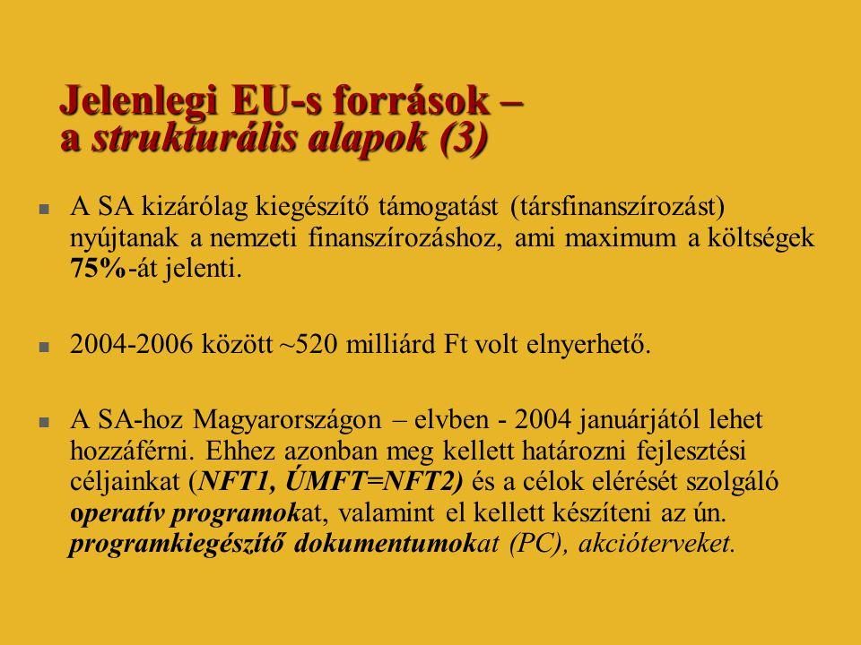 Jelenlegi EU-s források – a strukturális alapok (3)  A SA kizárólag kiegészítő támogatást (társfinanszírozást) nyújtanak a nemzeti finanszírozáshoz, ami maximum a költségek 75%-át jelenti.