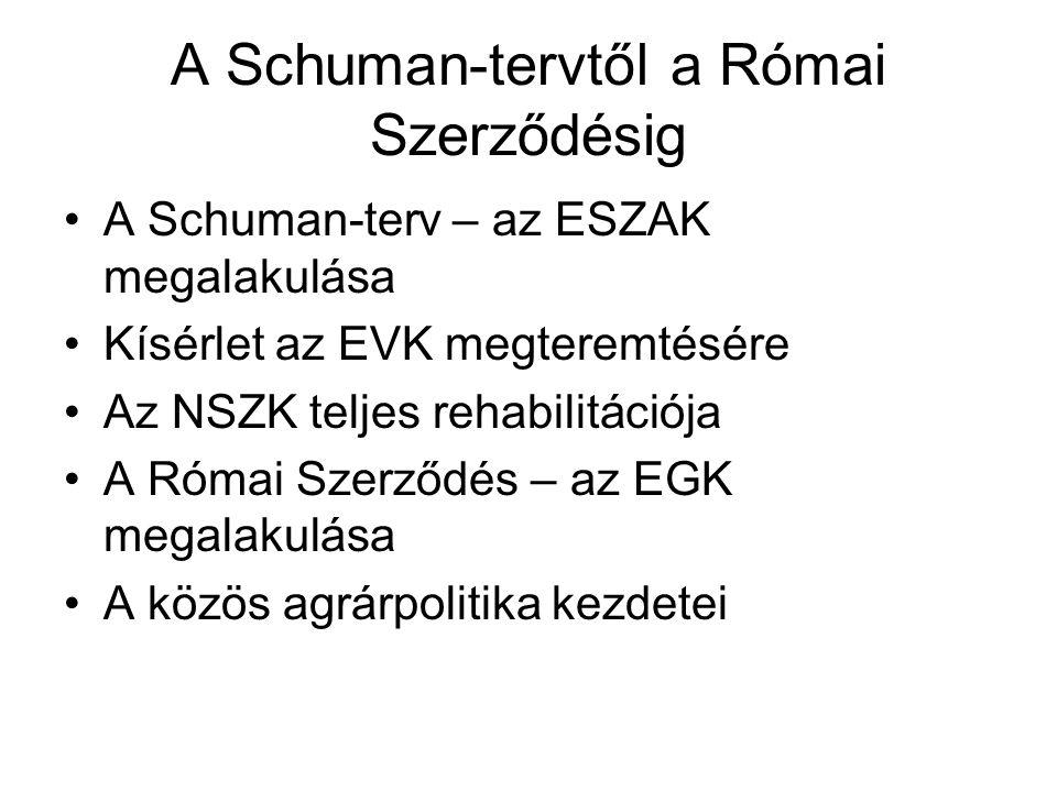 A Schuman-tervtől a Római Szerződésig •A Schuman-terv – az ESZAK megalakulása •Kísérlet az EVK megteremtésére •Az NSZK teljes rehabilitációja •A Római