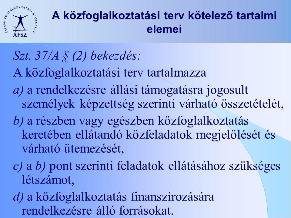 A közfoglalkoztatási terv kötelező tartalmi elemei Szt.