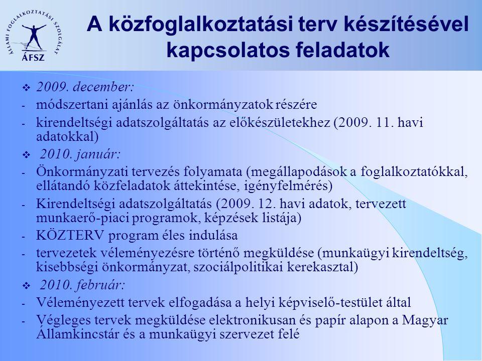 A közfoglalkoztatási terv készítésével kapcsolatos feladatok  2009.