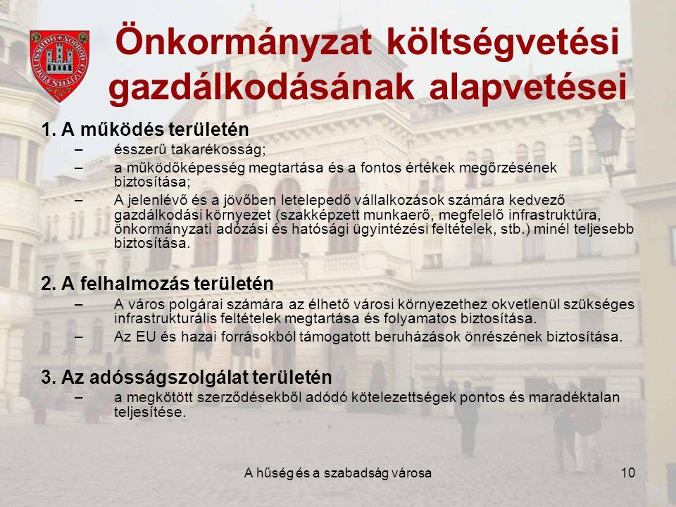 A hűség és a szabadság városa10 Önkormányzat költségvetési gazdálkodásának alapvetései 1.