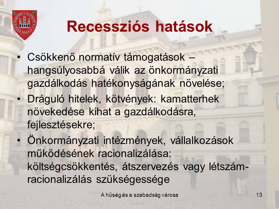 A hűség és a szabadság városa13 Recessziós hatások •Csökkenő normatív támogatások – hangsúlyosabbá válik az önkormányzati gazdálkodás hatékonyságának növelése; •Dráguló hitelek, kötvények: kamatterhek növekedése kihat a gazdálkodásra, fejlesztésekre; •Önkormányzati intézmények, vállalkozások működésének racionalizálása: költségcsökkentés, átszervezés vagy létszám- racionalizálás szükségessége