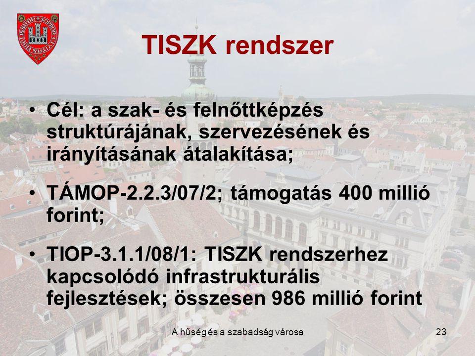 A hűség és a szabadság városa23 TISZK rendszer •Cél: a szak- és felnőttképzés struktúrájának, szervezésének és irányításának átalakítása; •TÁMOP-2.2.3/07/2; támogatás 400 millió forint; •TIOP-3.1.1/08/1: TISZK rendszerhez kapcsolódó infrastrukturális fejlesztések; összesen 986 millió forint