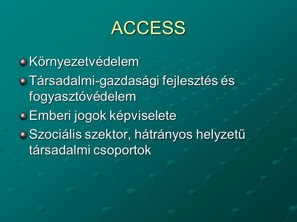 Interreg Interreg III A (MO-Ro, MO-Szerbia) 1.