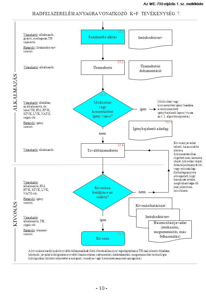 - 10 - Az ME-730 eljárás 1. sz. melléklete Üzemeltetés Módosítási vagy korszerűsítési igény van-e.