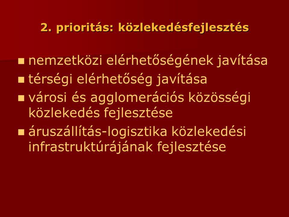 2. prioritás: közlekedésfejlesztés  nemzetközi elérhetőségének javítása  térségi elérhetőség javítása  városi és agglomerációs közösségi közlekedés