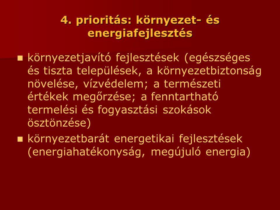 4. prioritás: környezet- és energiafejlesztés  környezetjavító fejlesztések (egészséges és tiszta települések, a környezetbiztonság növelése, vízvéde
